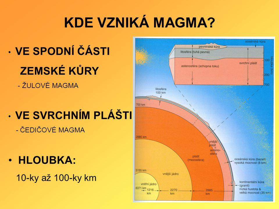 VE SPODNÍ ČÁSTI ZEMSKÉ KŮRY - ŽULOVÉ MAGMA VE SVRCHNÍM PLÁŠTI - ČEDIČOVÉ MAGMA HLOUBKA: 10-ky až 100-ky km