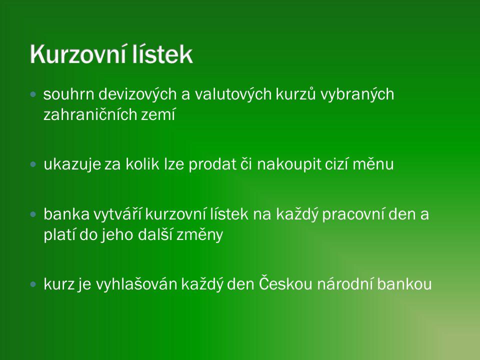 souhrn devizových a valutových kurzů vybraných zahraničních zemí ukazuje za kolik lze prodat či nakoupit cizí měnu banka vytváří kurzovní lístek na každý pracovní den a platí do jeho další změny kurz je vyhlašován každý den Českou národní bankou