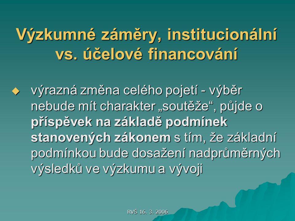 RVŠ 16. 3. 2006 Výzkumné záměry, institucionální vs.