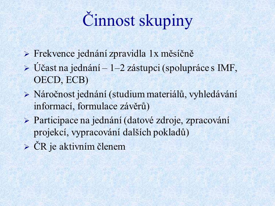 Mandát skupiny  Duben 2003 – pověření EPC od Ecofin Council => vytvoření Skupiny pro fiskální dopady stárnutí populace – AWG (Ageing Working Group)  Cíl: Připravit souhrnnou zprávu na jednání ECOFIN; termín: únor 2006  Náplň prací  Vytvoření metodologie pro dlouhodobé projekce  Vypracování dlouhodobých rozpočtových projekcí  Navržení tzv.