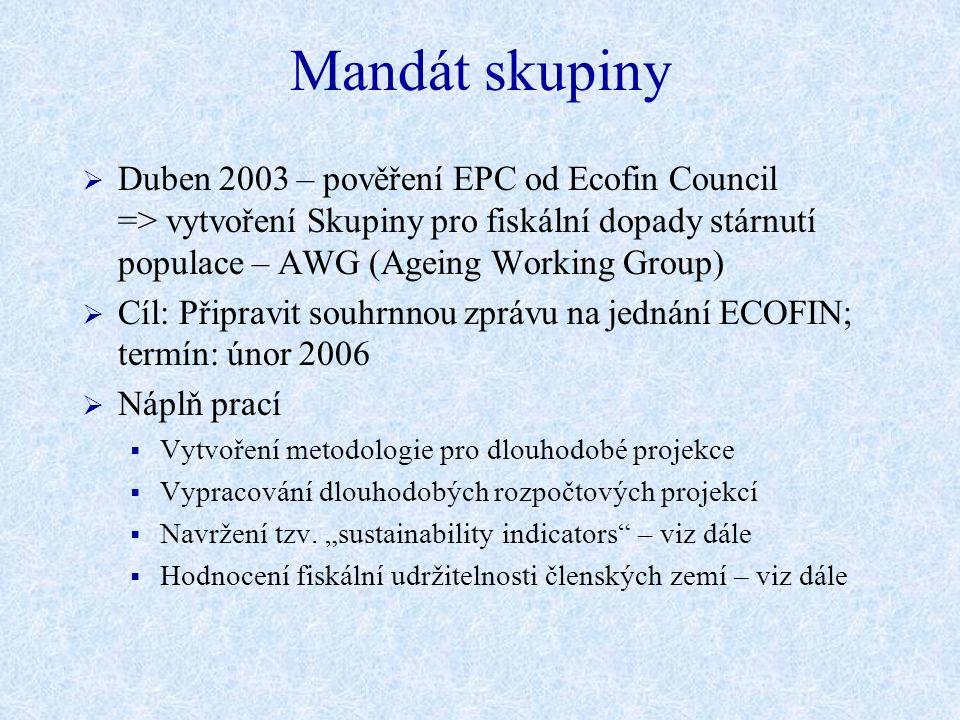 Mandát skupiny  Duben 2003 – pověření EPC od Ecofin Council => vytvoření Skupiny pro fiskální dopady stárnutí populace – AWG (Ageing Working Group) 