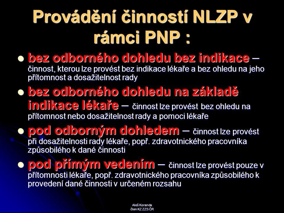 Provádění činností NLZP v rámci PNP : bez odborného dohledu bez indikace – činnost, kterou lze provést bez indikace lékaře a bez ohledu na jeho přítom