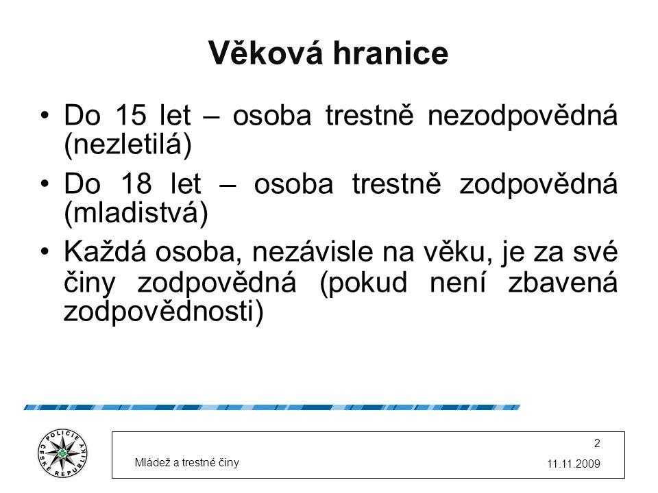 Zákony Zákon č.200/1990 Sb., o přestupcích Zákon č.