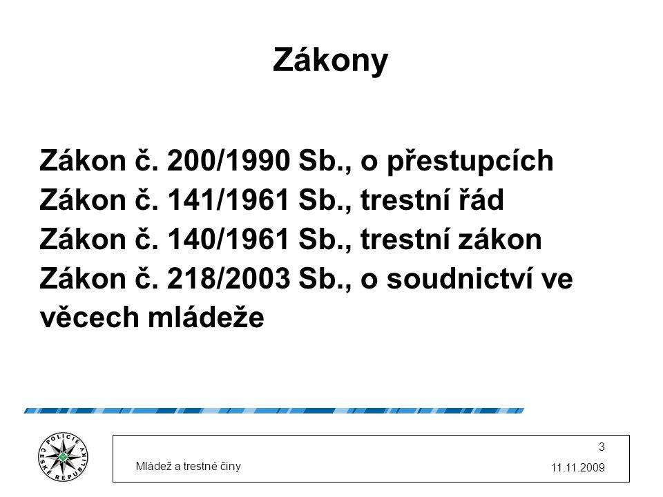 Zákony Zákon č. 200/1990 Sb., o přestupcích Zákon č.