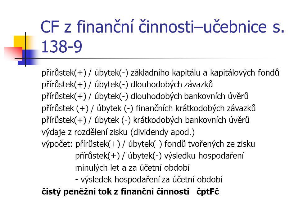 CF z finanční činnosti–učebnice s. 138-9 přírůstek(+) / úbytek(-) základního kapitálu a kapitálových fondů přírůstek(+) / úbytek(-) dlouhodobých závaz