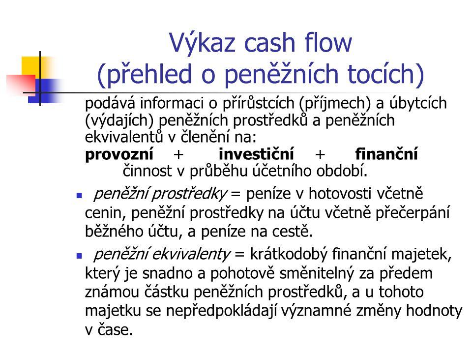 Výkaz cash flow (přehled o peněžních tocích) podává informaci o přírůstcích (příjmech) a úbytcích (výdajích) peněžních prostředků a peněžních ekvivalentů v členění na: provozní + investiční + finanční činnost v průběhu účetního období.