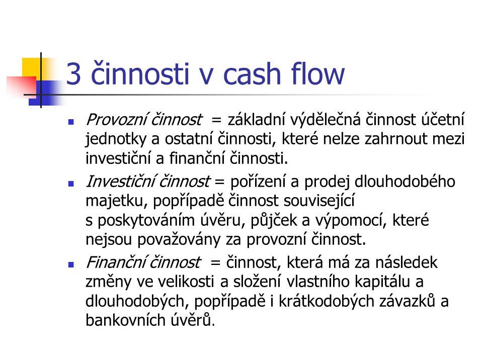 3 činnosti v cash flow Provozní činnost = základní výdělečná činnost účetní jednotky a ostatní činnosti, které nelze zahrnout mezi investiční a finanč