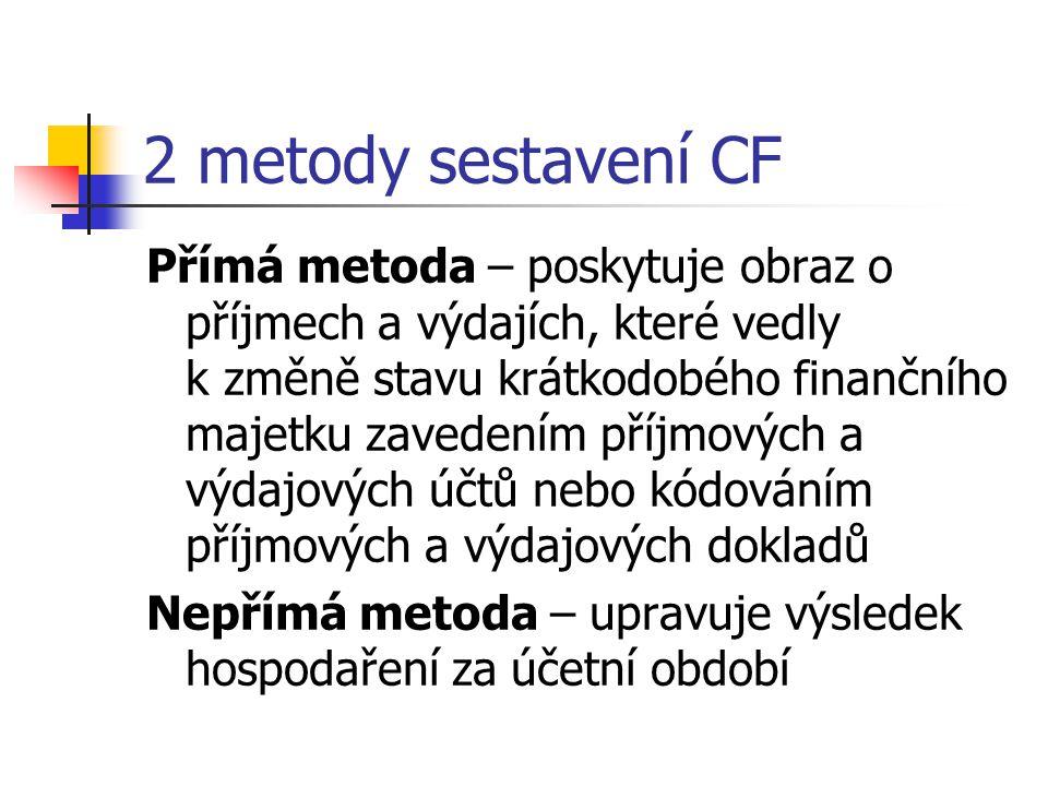 Přímá metoda CF z provozní činnosti – učebnice s.