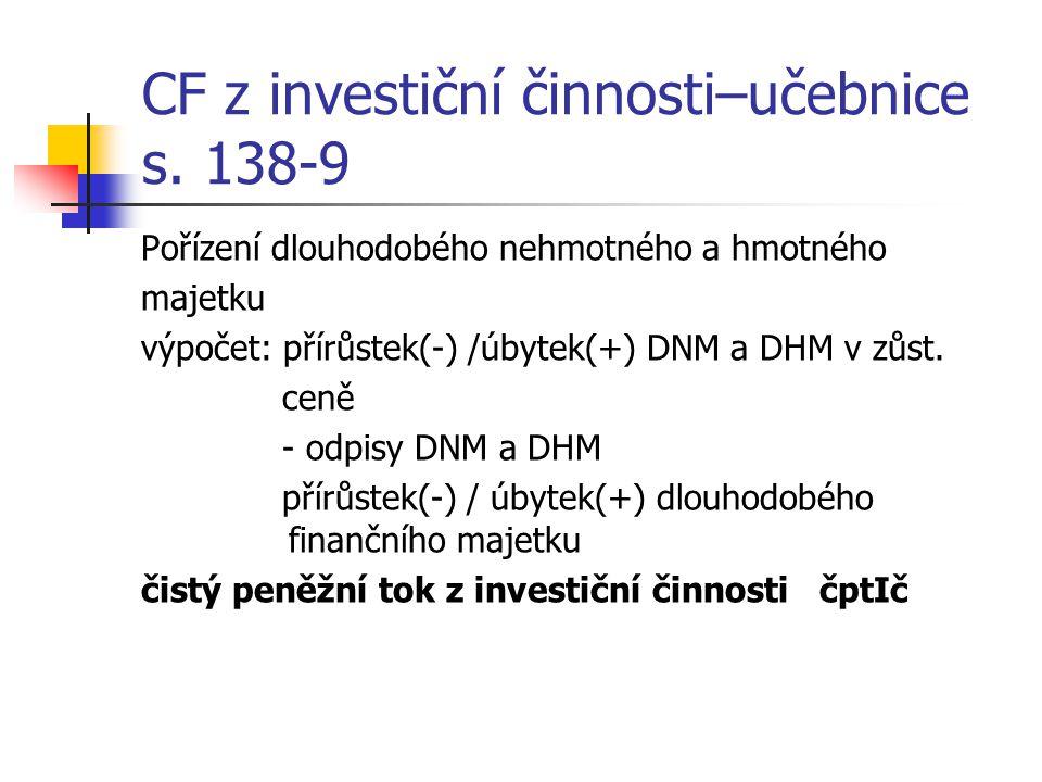 CF z investiční činnosti–učebnice s. 138-9 Pořízení dlouhodobého nehmotného a hmotného majetku výpočet: přírůstek(-) /úbytek(+) DNM a DHM v zůst. ceně