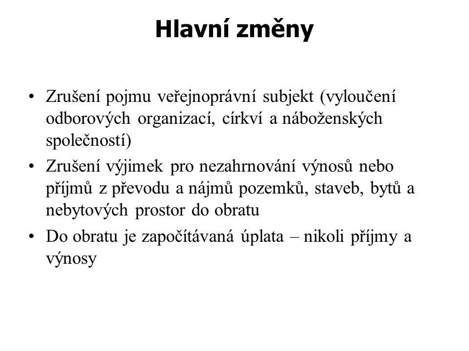 Plátci daně Při překročení obratu dle §6 odst.