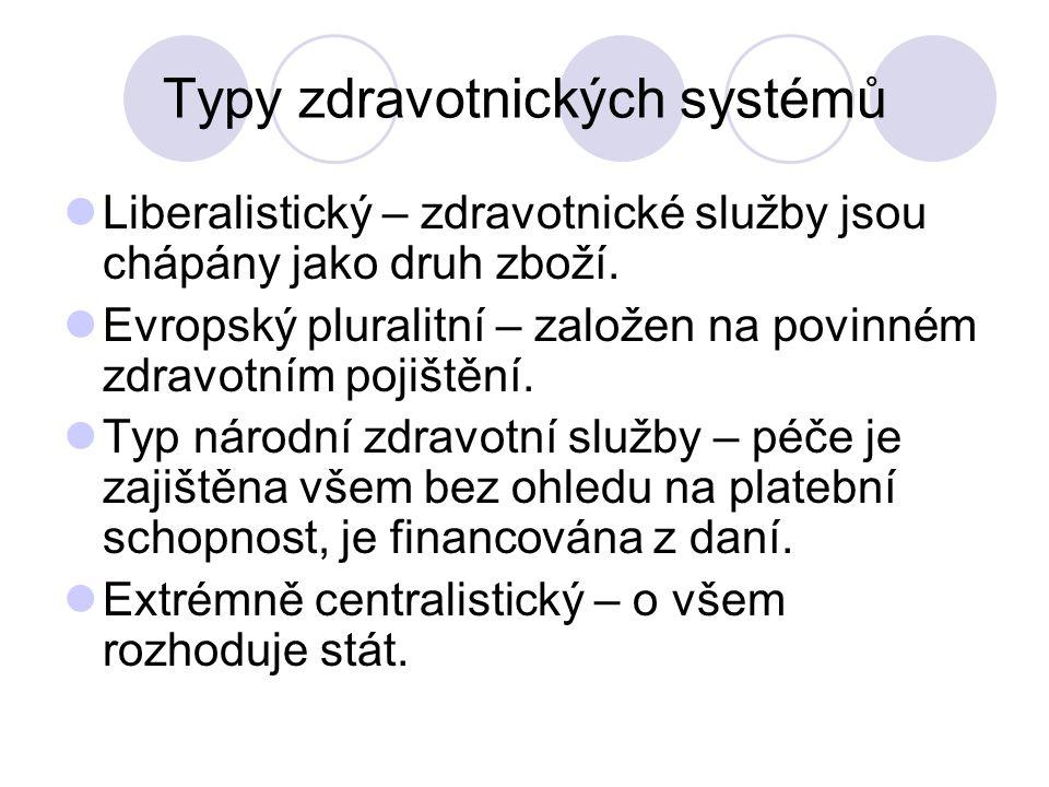 Typy zdravotnických systémů Liberalistický – zdravotnické služby jsou chápány jako druh zboží.