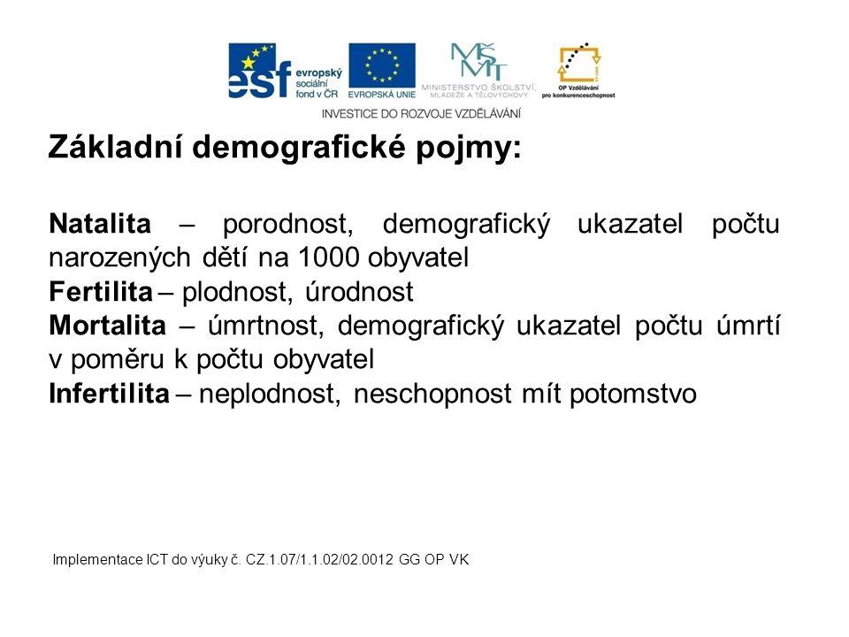 Implementace ICT do výuky č. CZ.1.07/1.1.02/02.0012 GG OP VK Základní demografické pojmy: Natalita – porodnost, demografický ukazatel počtu narozených