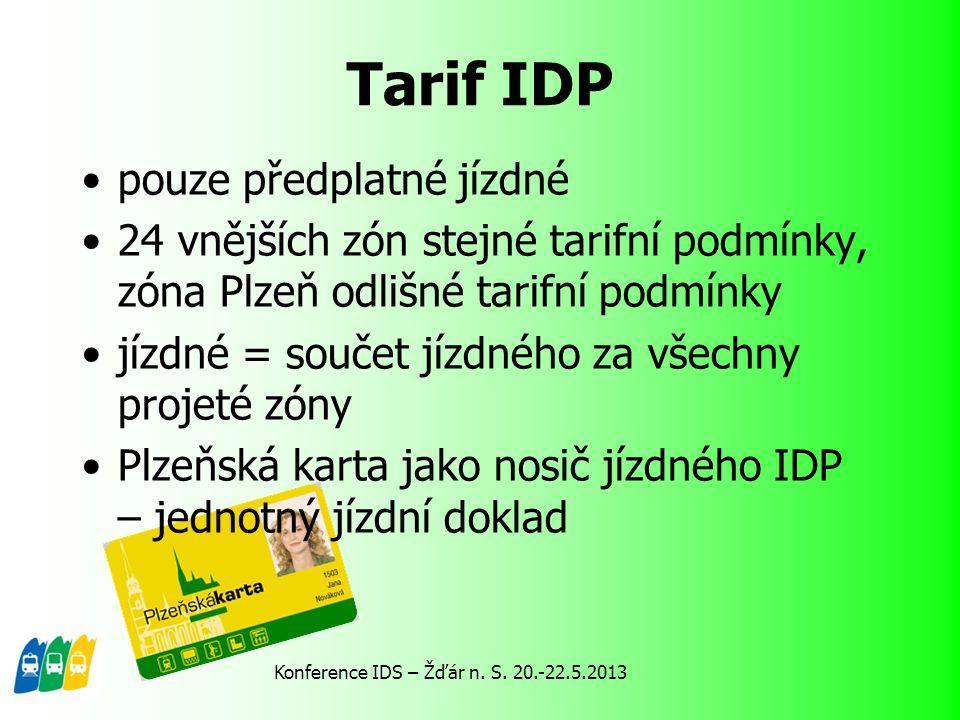 pouze předplatné jízdné 24 vnějších zón stejné tarifní podmínky, zóna Plzeň odlišné tarifní podmínky jízdné = součet jízdného za všechny projeté zóny