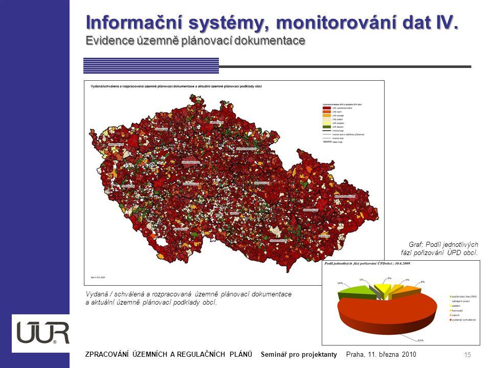 Informační systémy, monitorování dat IV. Evidence územně plánovací dokumentace 15 ZPRACOVÁNÍ ÚZEMNÍCH A REGULAČNÍCH PLÁNŮ Seminář pro projektanty Prah