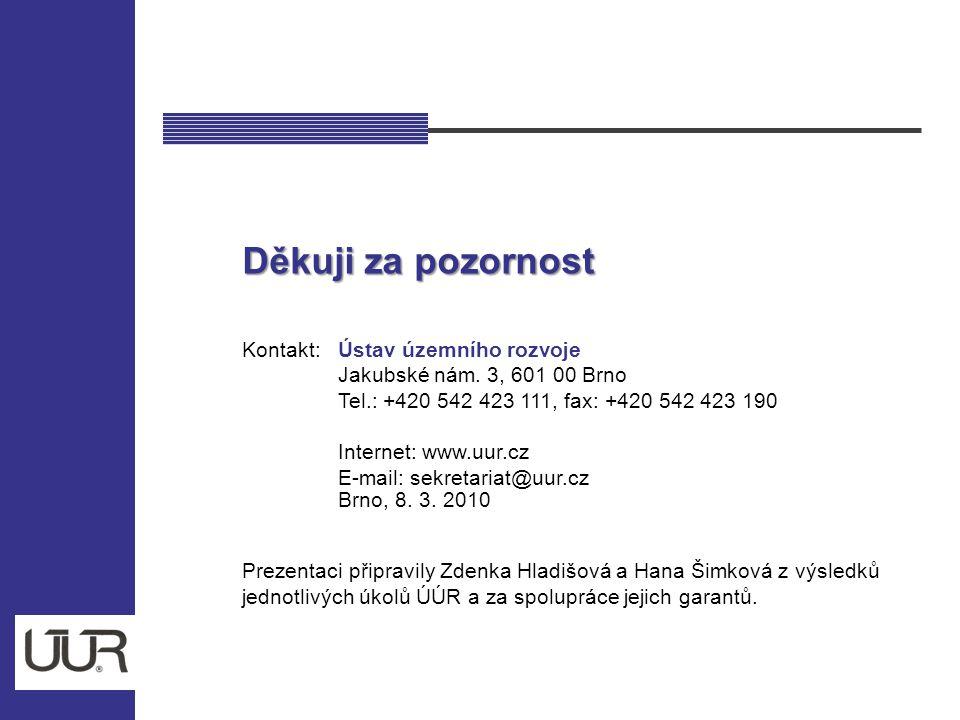 Děkuji za pozornost Kontakt:Ústav územního rozvoje Jakubské nám. 3, 601 00 Brno Tel.: +420 542 423 111, fax: +420 542 423 190 Internet: www.uur.cz E-m