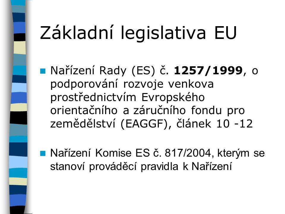 Základní legislativa ČR Zákon č.