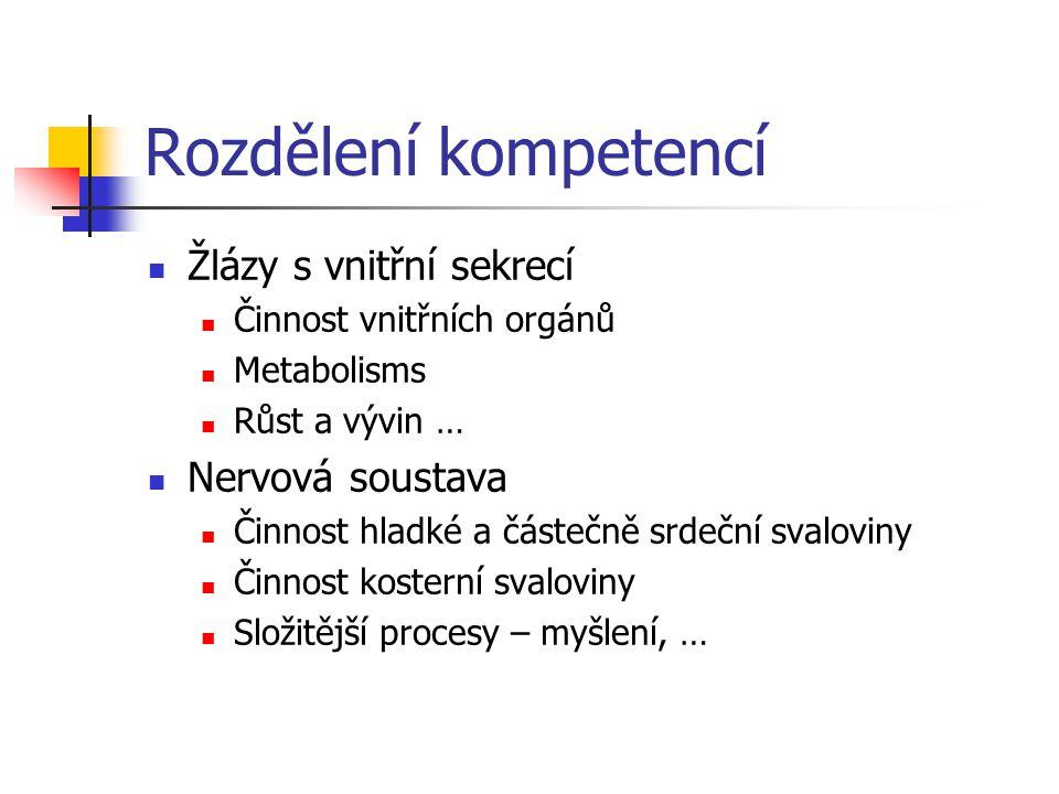 Rozdělení kompetencí Žlázy s vnitřní sekrecí Činnost vnitřních orgánů Metabolisms Růst a vývin … Nervová soustava Činnost hladké a částečně srdeční svaloviny Činnost kosterní svaloviny Složitější procesy – myšlení, …
