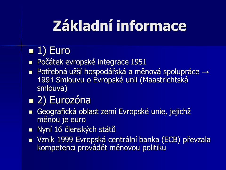 Základní informace 1) Euro 1) Euro Počátek evropské integrace 1951 Počátek evropské integrace 1951 Potřebná užší hospodářská a měnová spolupráce → 1991 Smlouvu o Evropské unii (Maastrichtská smlouva) Potřebná užší hospodářská a měnová spolupráce → 1991 Smlouvu o Evropské unii (Maastrichtská smlouva) 2) Eurozóna 2) Eurozóna Geografická oblast zemí Evropské unie, jejichž měnou je euro Geografická oblast zemí Evropské unie, jejichž měnou je euro Nyní 16 členských států Nyní 16 členských států Vznik 1999 Evropská centrální banka (ECB) převzala kompetenci provádět měnovou politiku Vznik 1999 Evropská centrální banka (ECB) převzala kompetenci provádět měnovou politiku