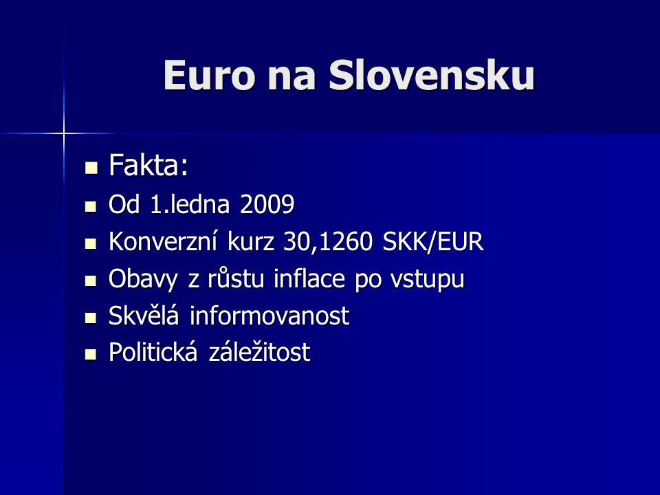 Euro na Slovensku Fakta: Fakta: Od 1.ledna 2009 Od 1.ledna 2009 Konverzní kurz 30,1260 SKK/EUR Konverzní kurz 30,1260 SKK/EUR Obavy z růstu inflace po vstupu Obavy z růstu inflace po vstupu Skvělá informovanost Skvělá informovanost Politická záležitost Politická záležitost