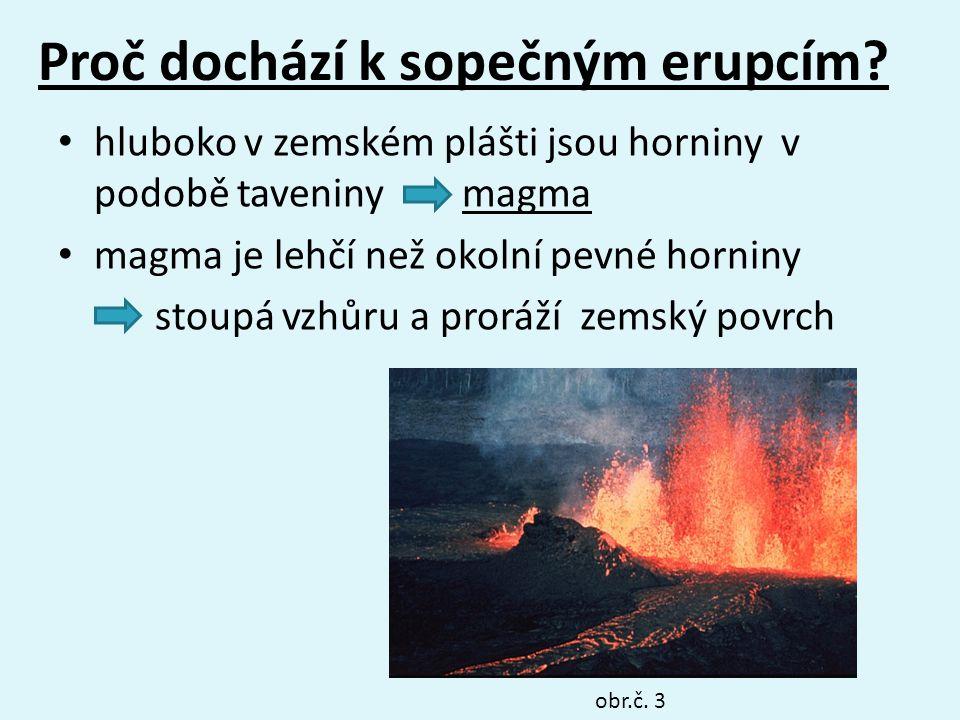Proč dochází k sopečným erupcím? hluboko v zemském plášti jsou horniny v podobě taveniny magma magma je lehčí než okolní pevné horniny stoupá vzhůru a
