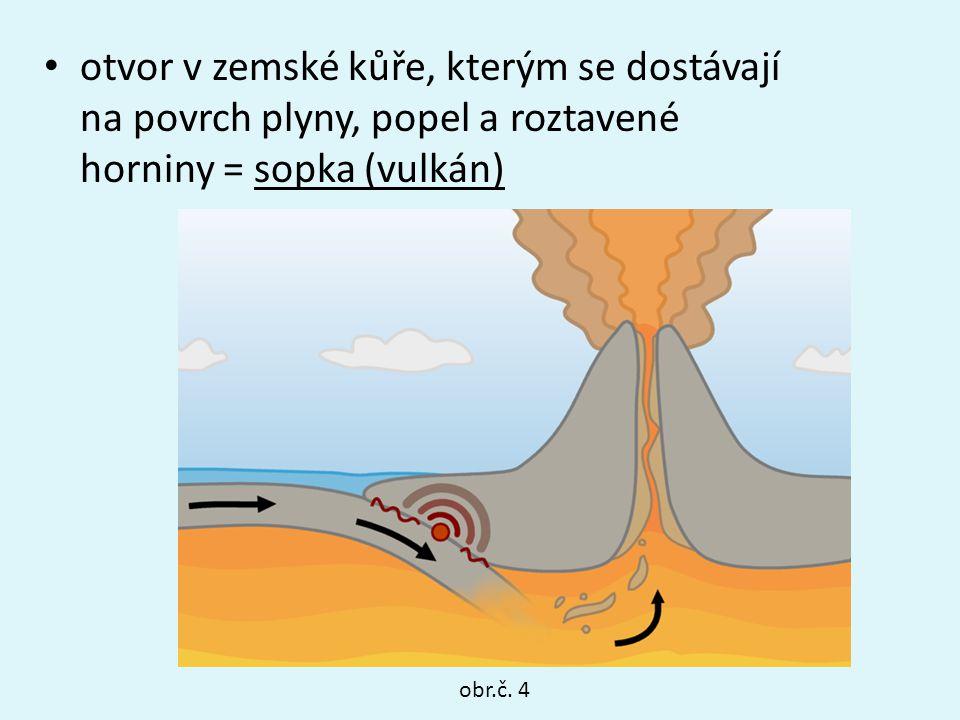 otvor v zemské kůře, kterým se dostávají na povrch plyny, popel a roztavené horniny = sopka (vulkán) obr.č. 4