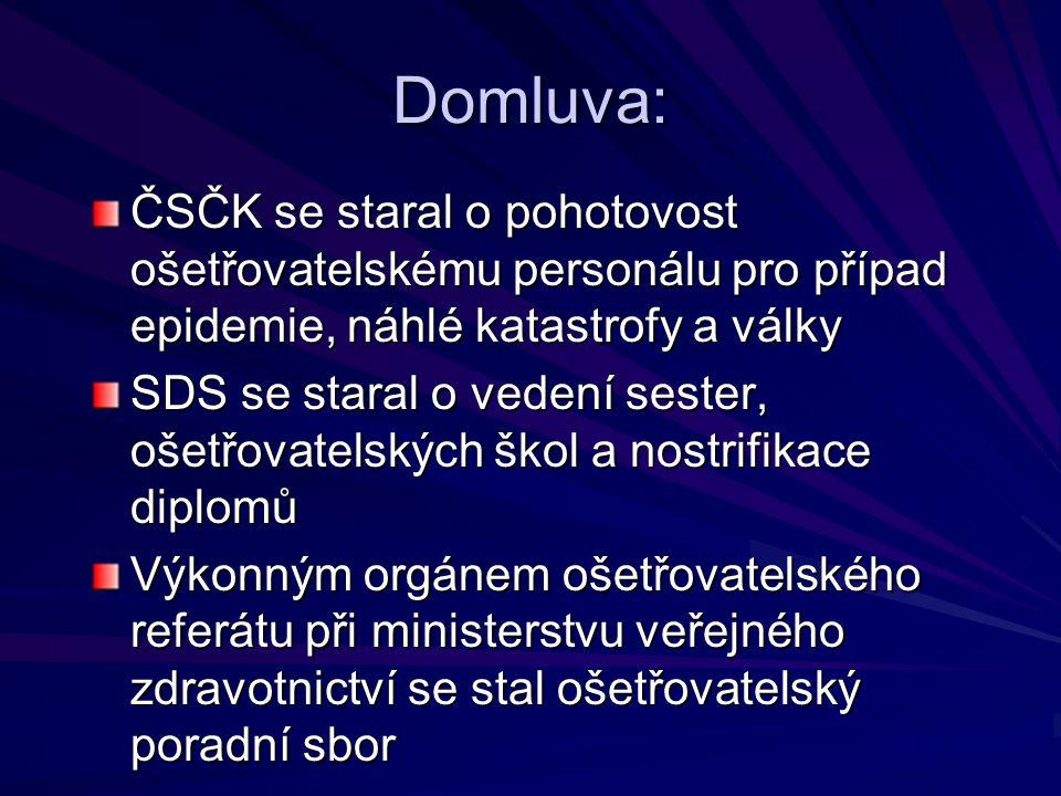 Domluva: ČSČK se staral o pohotovost ošetřovatelskému personálu pro případ epidemie, náhlé katastrofy a války SDS se staral o vedení sester, ošetřovat