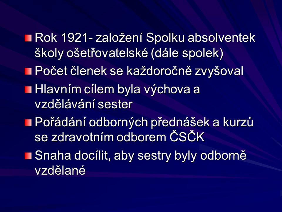Sjezd byl dokumentován v souborné publikaci o československém ošetřovatelství- Sborník II.