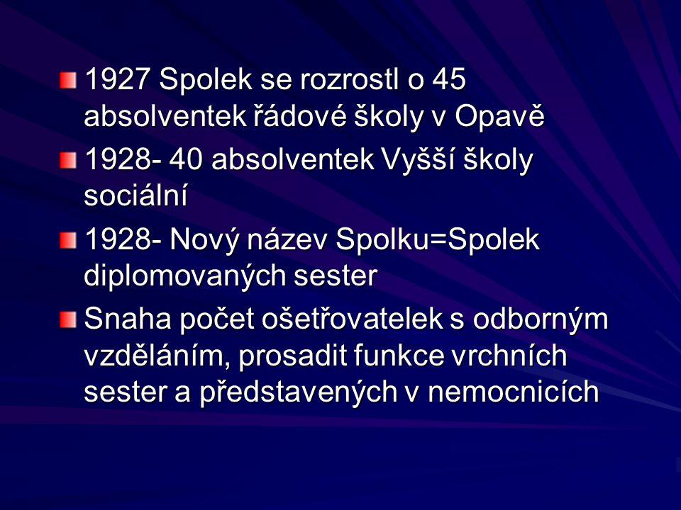 1927 Spolek se rozrostl o 45 absolventek řádové školy v Opavě 1928- 40 absolventek Vyšší školy sociální 1928- Nový název Spolku=Spolek diplomovaných s