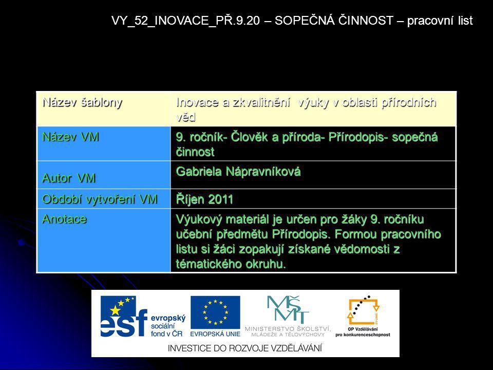 Název šablony Inovace a zkvalitnění výuky v oblasti přírodních věd Název VM 9. ročník- Člověk a příroda- Přírodopis- sopečná činnost Autor VM Gabriela