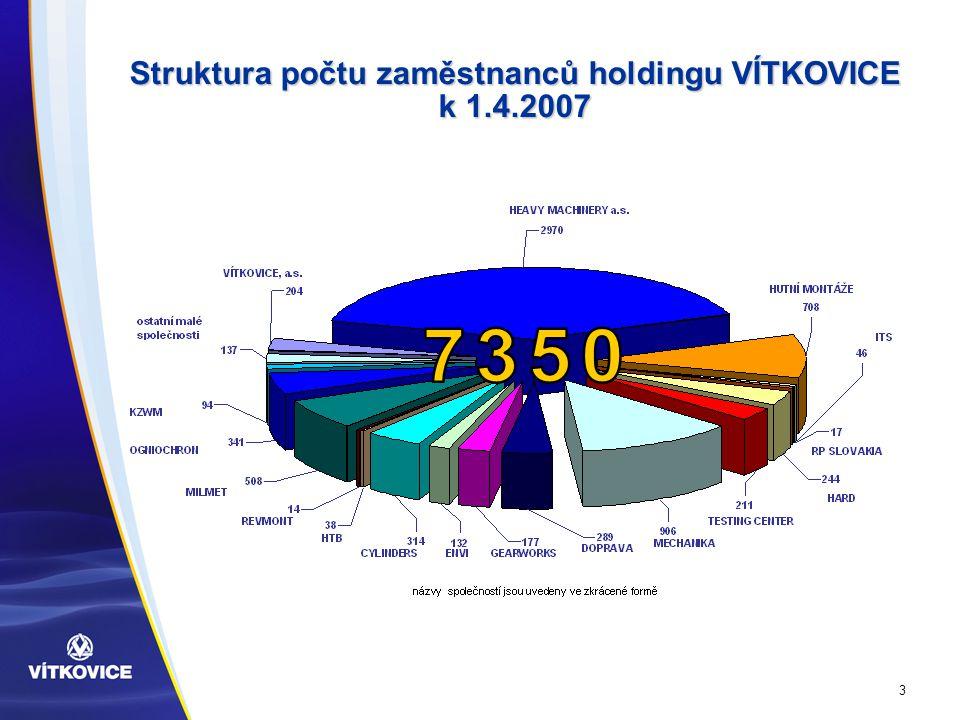 3 Struktura počtu zaměstnanců holdingu VÍTKOVICE k 1.4.2007