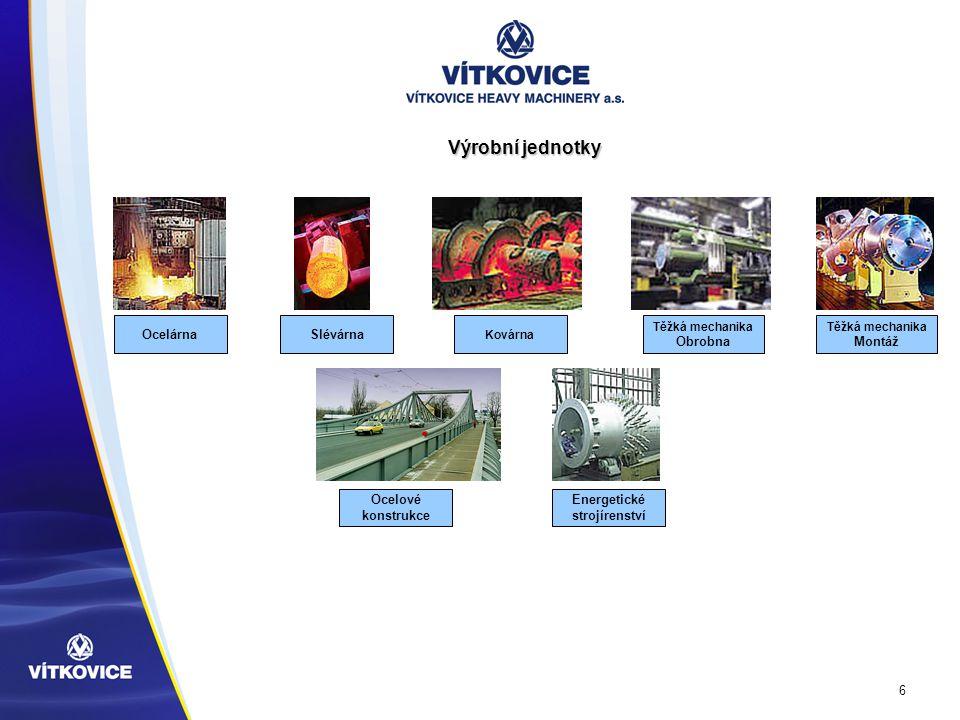 6 Výrobní jednotky OcelárnaSlévárna Kovárna Těžká mechanika Obrobna Těžká mechanika Montáž Ocelové konstrukce Energetické strojírenství