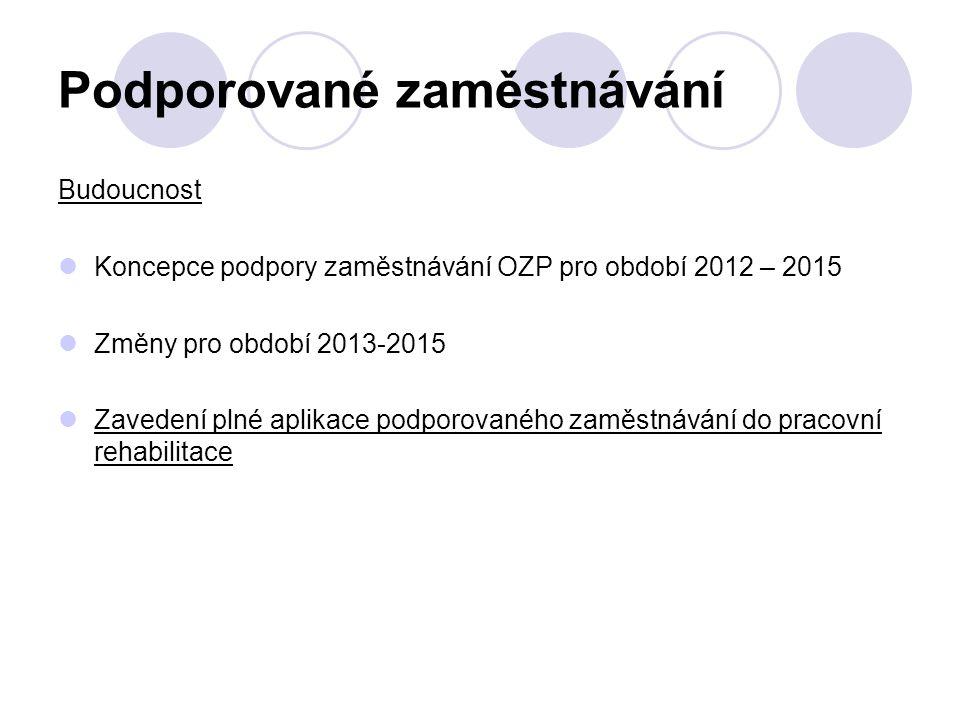 Podporované zaměstnávání Budoucnost Koncepce podpory zaměstnávání OZP pro období 2012 – 2015 Změny pro období 2013-2015 Zavedení plné aplikace podporo