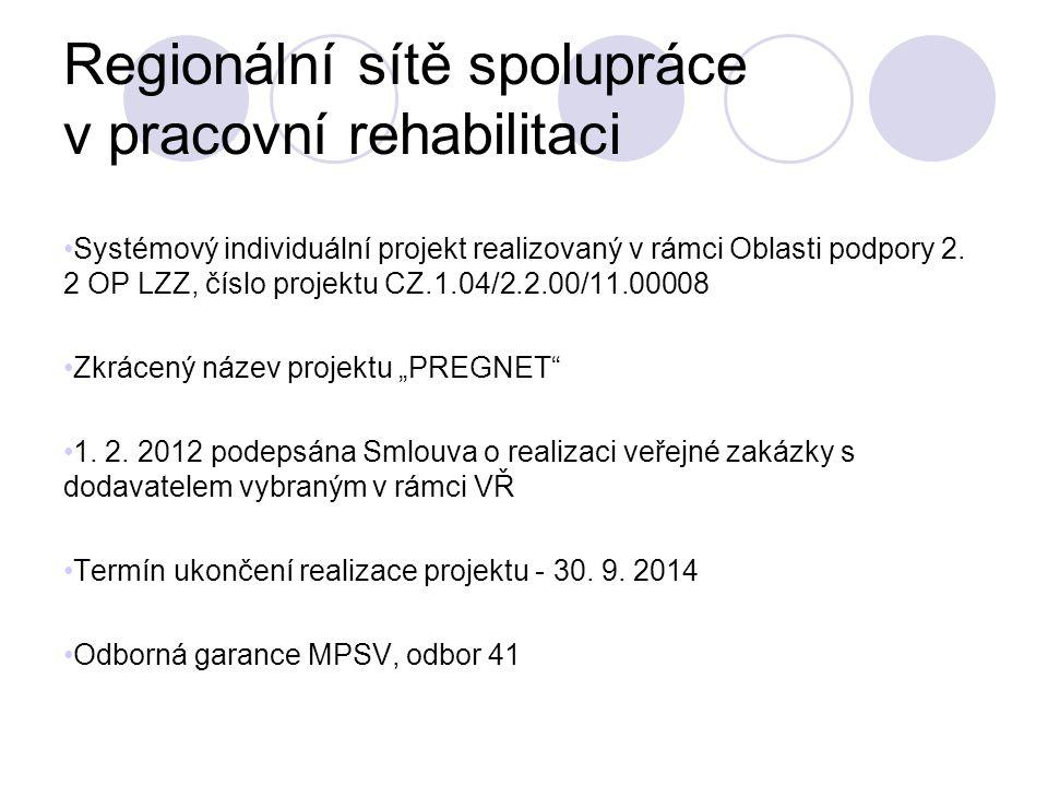 Regionální sítě spolupráce v pracovní rehabilitaci Systémový individuální projekt realizovaný v rámci Oblasti podpory 2. 2 OP LZZ, číslo projektu CZ.1