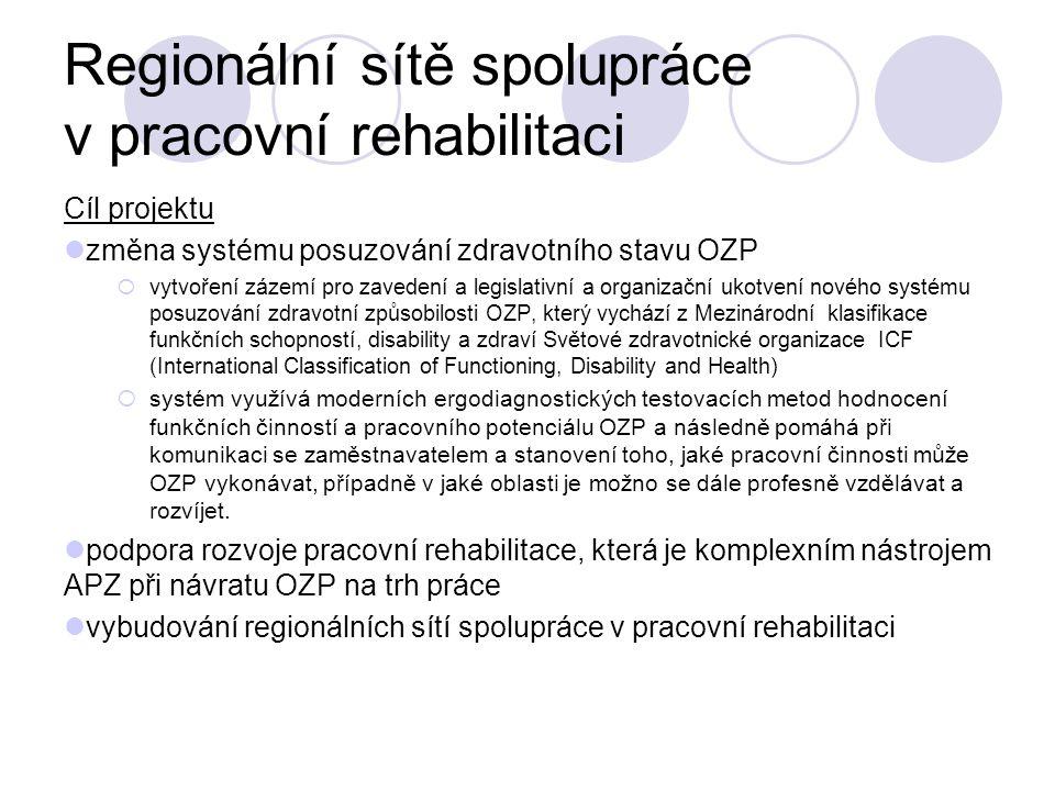 Regionální sítě spolupráce v pracovní rehabilitaci Cíl projektu změna systému posuzování zdravotního stavu OZP  vytvoření zázemí pro zavedení a legis