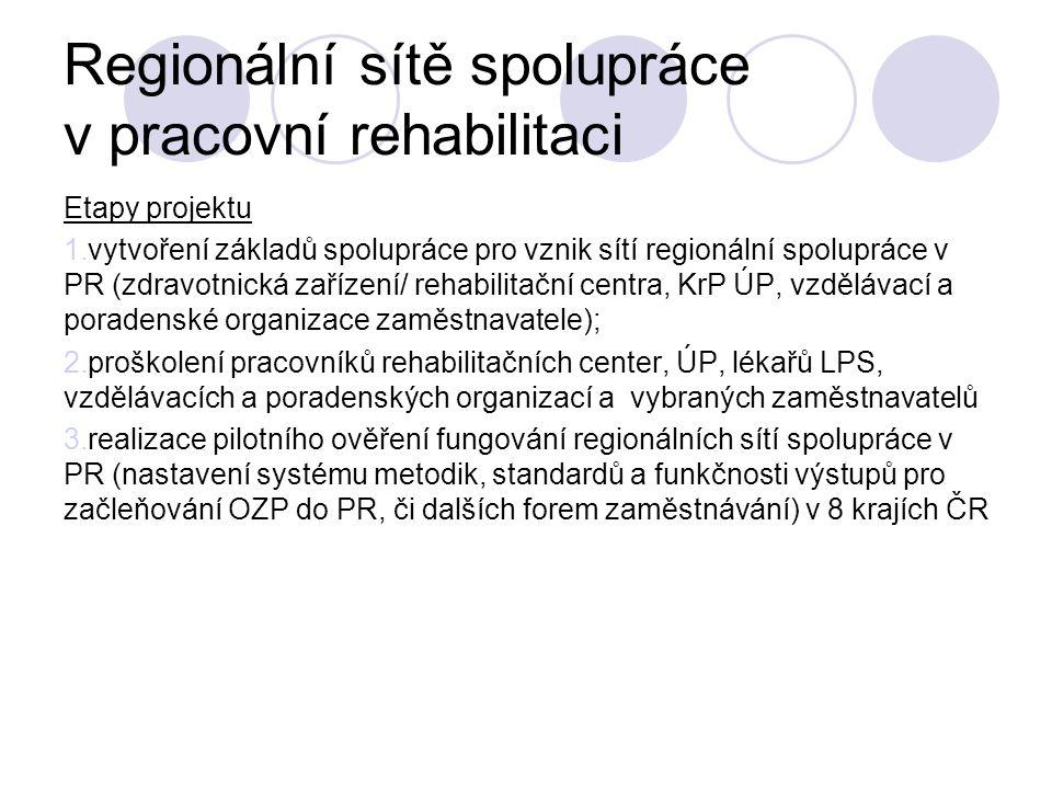 Regionální sítě spolupráce v pracovní rehabilitaci Etapy projektu 1.vytvoření základů spolupráce pro vznik sítí regionální spolupráce v PR (zdravotnic