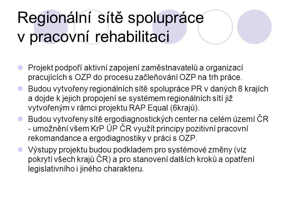 Regionální sítě spolupráce v pracovní rehabilitaci Projekt podpoří aktivní zapojení zaměstnavatelů a organizací pracujících s OZP do procesu začleňová