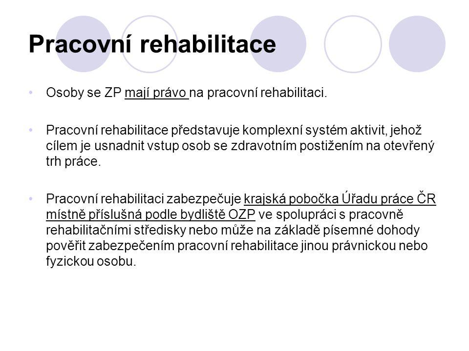 Regionální sítě spolupráce v pracovní rehabilitaci Zaměření projektu vytvoření systému regionálních sítí spolupráce v oblasti pracovní rehabilitace vytvoření odpovídajících podmínek pro jejich rozvoj v krajích Libereckém, Plzeňském, Středočeském, Olomouckém, Moravskoslezském, Vysočině, Jihomoravském a Zlínském síťování se bude týkat Úřadu práce ČR jako partnera projektu, který zabezpečuje pracovní rehabilitaci, a potenciálních partnerských organizací z oblasti léčebné a pracovní rehabilitace, tj.