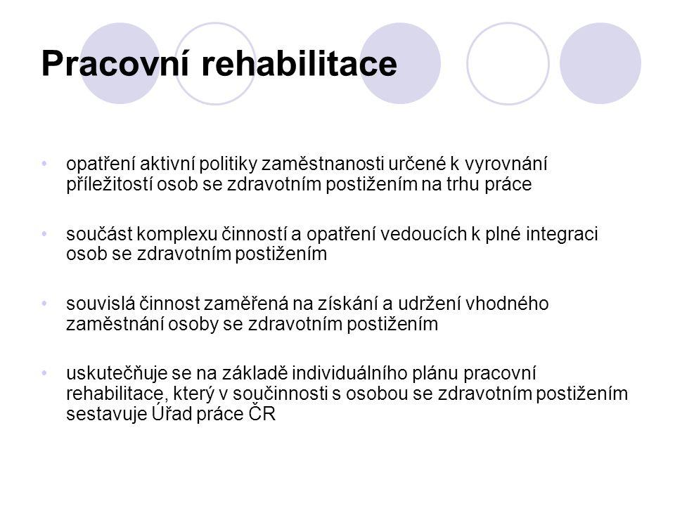 Proces pracovní rehabilitace 1.Podání žádosti o pracovní rehabilitaci 2.Návrh Individuálního plánu pracovní rehabilitace (IPPR) 3.Vyjádření odborné skupiny a schválení ÚP ČR 4.Uzavření IPPR s účastníkem pracovní rehabilitace(PR) 5.Realizace jednotlivých forem PR 6.Hodnocení PR (průběžné, závěrečné)
