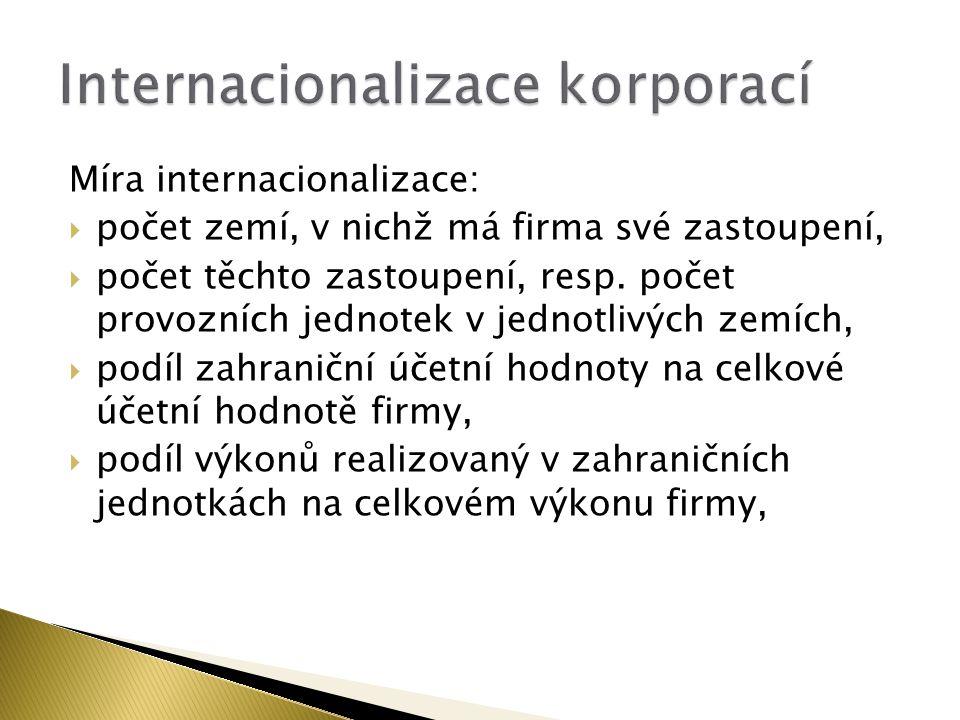 Míra internacionalizace:  počet zemí, v nichž má firma své zastoupení,  počet těchto zastoupení, resp. počet provozních jednotek v jednotlivých zemí