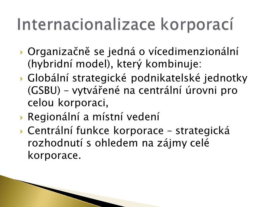  Organizačně se jedná o vícedimenzionální (hybridní model), který kombinuje:  Globální strategické podnikatelské jednotky (GSBU) – vytvářené na cent
