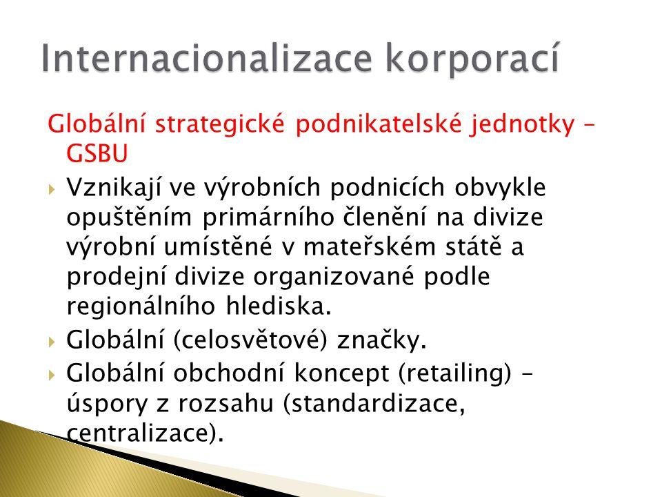 Globální strategické podnikatelské jednotky – GSBU  Vznikají ve výrobních podnicích obvykle opuštěním primárního členění na divize výrobní umístěné v