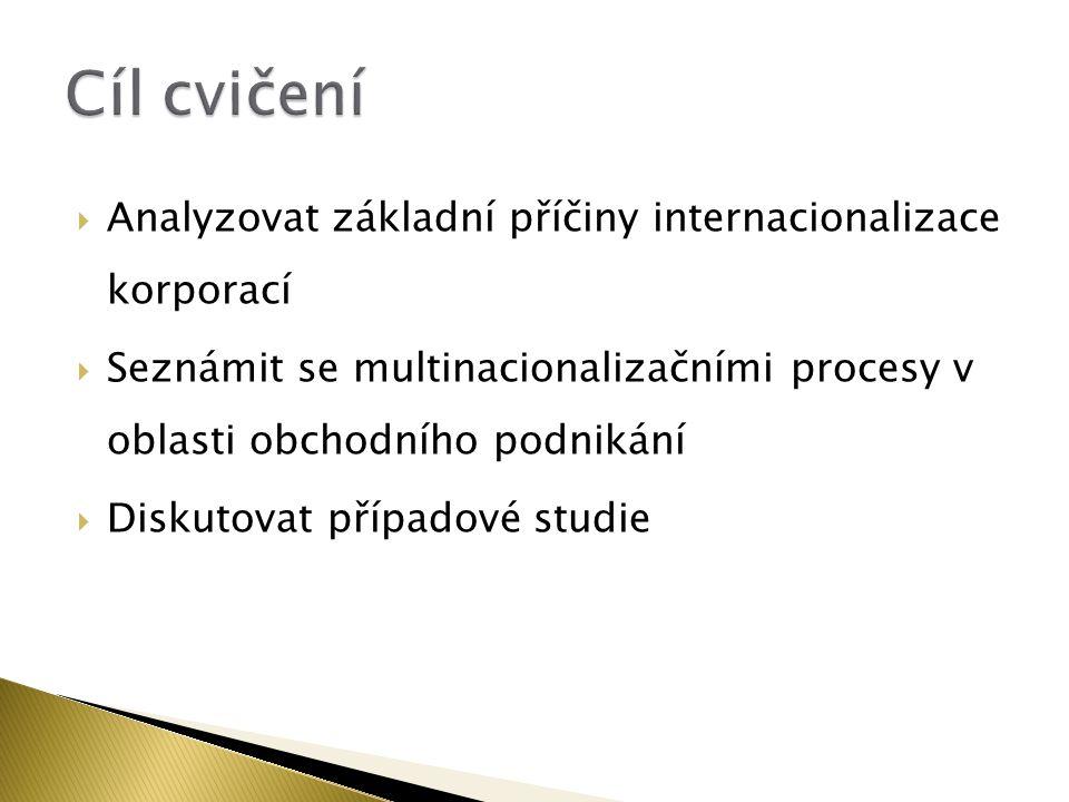  Analyzovat základní příčiny internacionalizace korporací  Seznámit se multinacionalizačními procesy v oblasti obchodního podnikání  Diskutovat pří