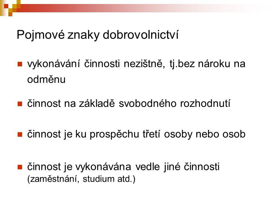 Legislativa Zákon č.198/2002 Sb., o dobrovolnické službě Zákon č.