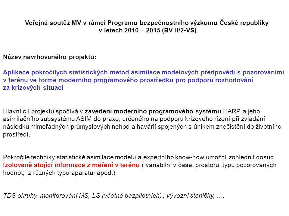 Název navrhovaného projektu: Aplikace pokročilých statistických metod asimilace modelových předpovědí s pozorováními v terénu ve formě moderního programového prostředku pro podporu rozhodování za krizových situací Veřejná soutěž MV v rámci Programu bezpečnostního výzkumu České republiky v letech 2010 – 2015 (BV II/2-VS) Hlavní cíl projektu spočívá v zavedení moderního programového systému HARP a jeho asimilačního subsystému ASIM do praxe, určeného na podporu krizového řízení při zvládání následků mimořádných průmyslových nehod a havárií spojených s únikem znečistění do životního prostředí.