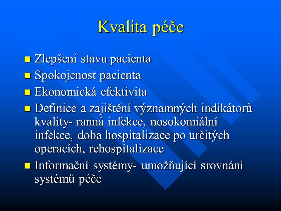 Kvalita péče Zlepšení stavu pacienta Zlepšení stavu pacienta Spokojenost pacienta Spokojenost pacienta Ekonomická efektivita Ekonomická efektivita Def