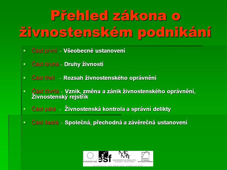 Živnostenský zákon 164.Ing. Vladimíra Mikšíková Ing.