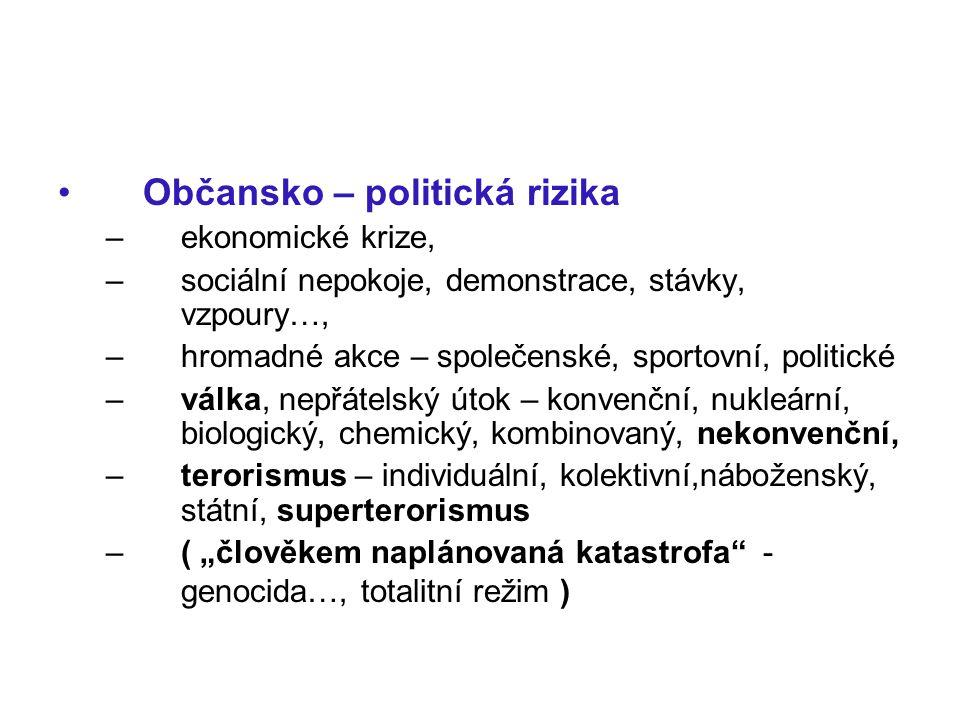 Občansko – politická rizika –ekonomické krize, –sociální nepokoje, demonstrace, stávky, vzpoury…, –hromadné akce – společenské, sportovní, politické –