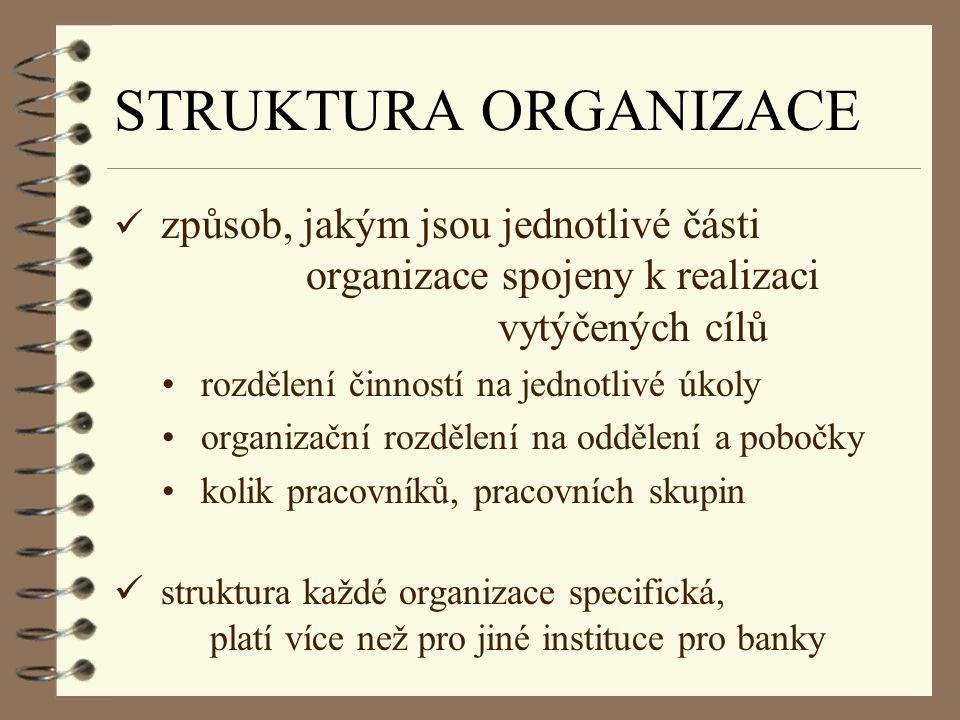 Bankovní místa pobočka (branch) filiálka (subsidiary) x afilace (affiliate) expozitura reprezentace (obchodní zastoupení = representative office)