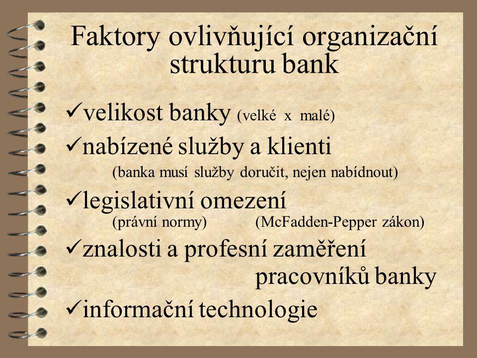 Finanční arbitr zřízen zákonem č.