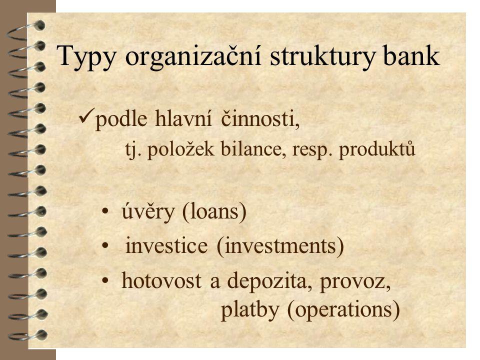 Negativa centralizované organizační struktury banky pomalejší služby méně služeb v pobočkách a filiálkách (méně služeb v bance obecně) omezený počet lidí může rozhodovat (jsou přetěžování a jejich činnost neefektivní) neosobní služby (nespokojenost zákazníka) menší zájem o místní (regionální) aktivity